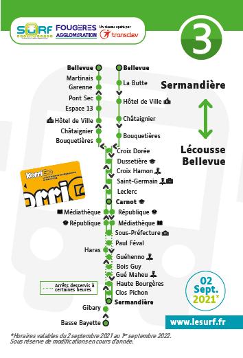 Ligne 3 les arrêts