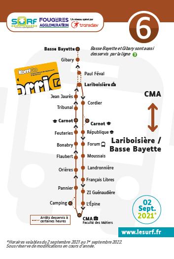 Ligne 6, les arrêts