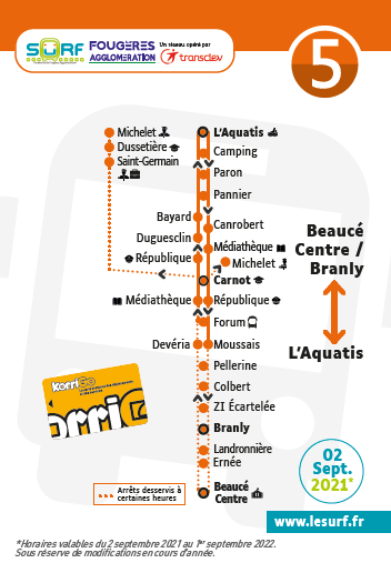 Ligne 5, les arrêts